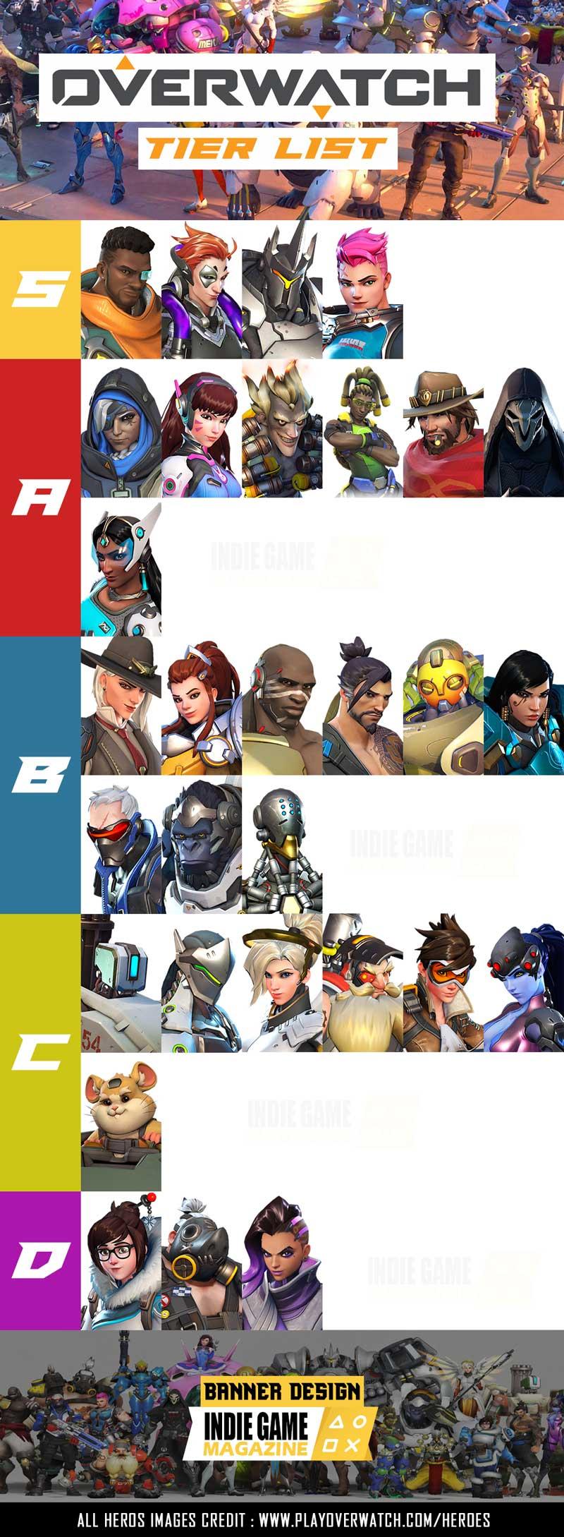 overwatch heros